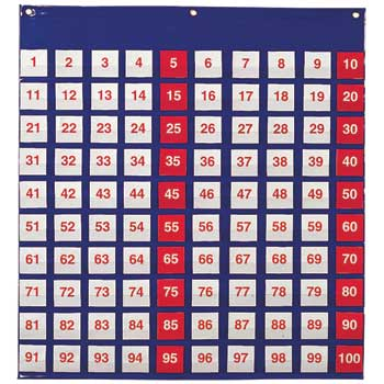Learning Resources® Hundred Pocket Chart
