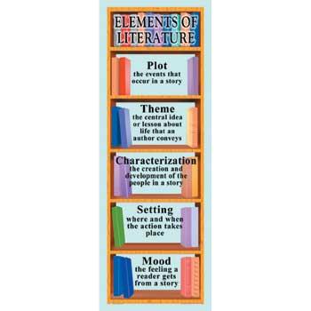 McDonald Smart Bookmarks, Elements of Literature, 36/PK