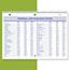 "AT-A-GLANCE® QuickNotes Desk/Wall Calendar, 11"" x 8"", 2021 Thumbnail 2"