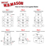 "W.B. Mason Co. Corrugated mailers, 7"" x 5"" x 2"", White, 50/BD Thumbnail 3"