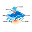 ergodyne® Chill-Its® 6602 Evaporative Cooling Towel, Orange Thumbnail 5