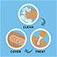 BAND-AID® Assorted Fabric Adhesive Bandages, 100/BX Thumbnail 4